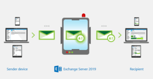 Email Signature Exchange Server 2019