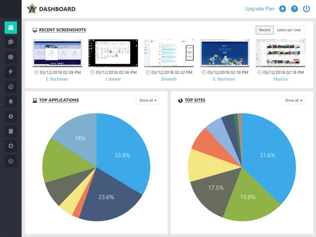 dashboard of an employee monitoring software